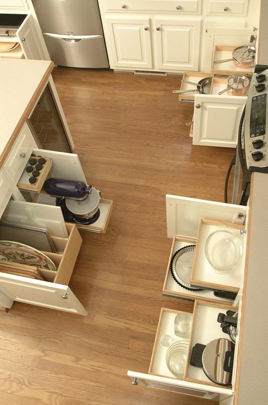 De ideale hoogte voor de keuken